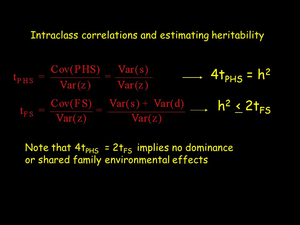 Intraclass correlations and estimating heritability