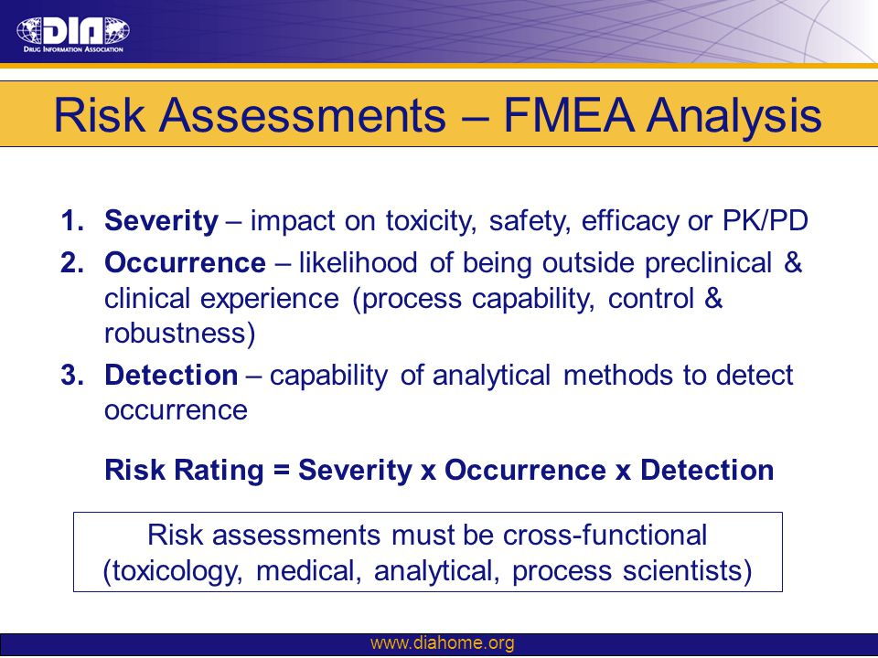 Risk Rating = Severity x Occurrence x Detection