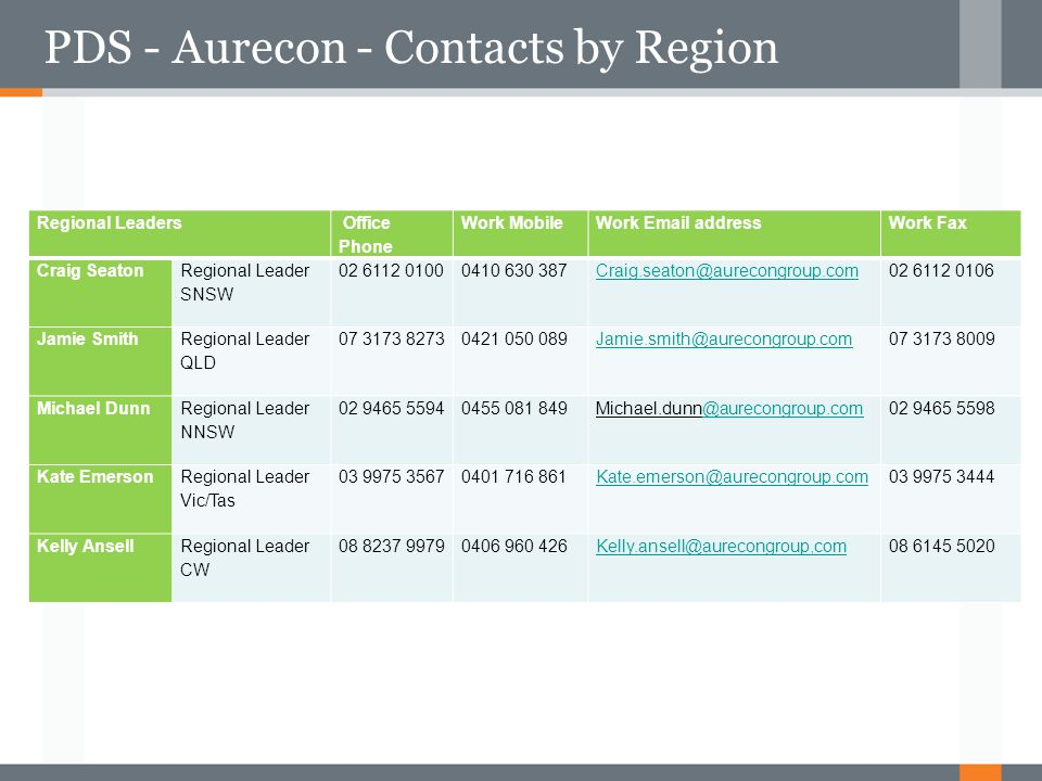 PDS - Aurecon - Contacts by Region