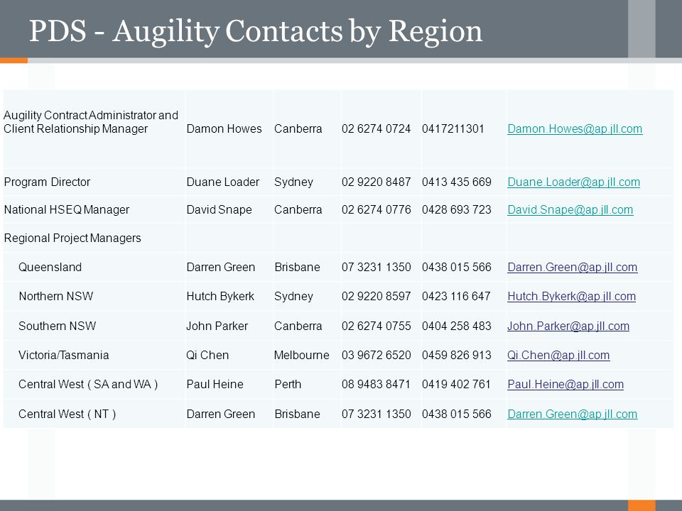 PDS - Augility Contacts by Region