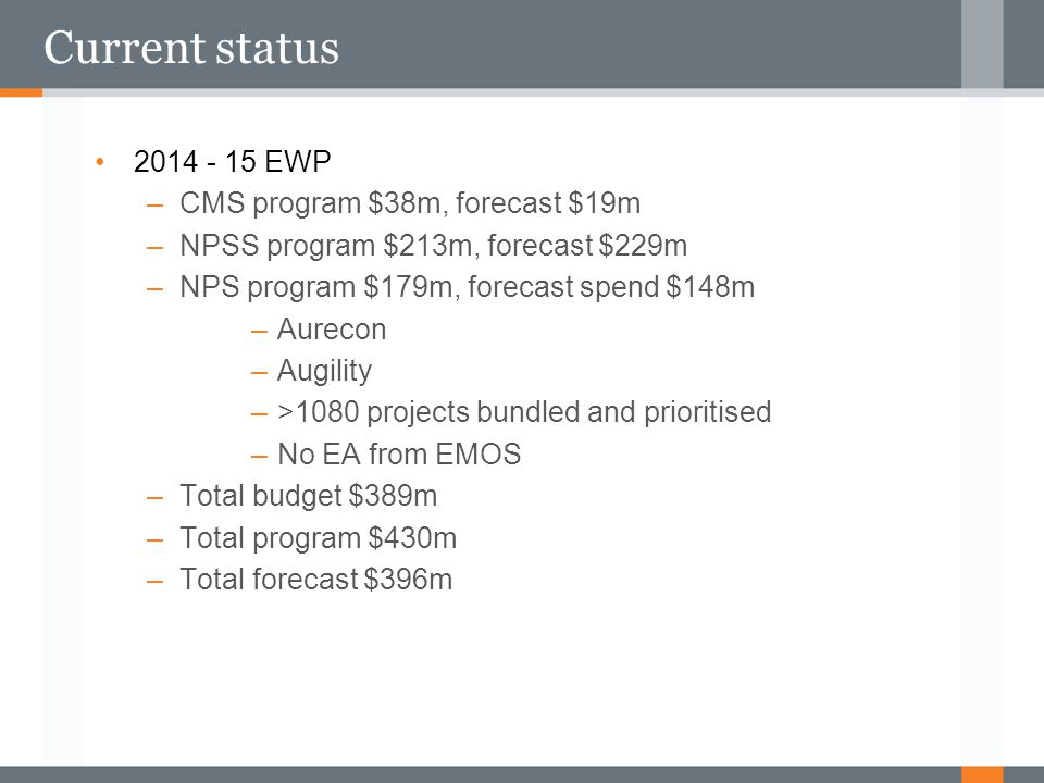 Current status 2014 - 15 EWP CMS program $38m, forecast $19m