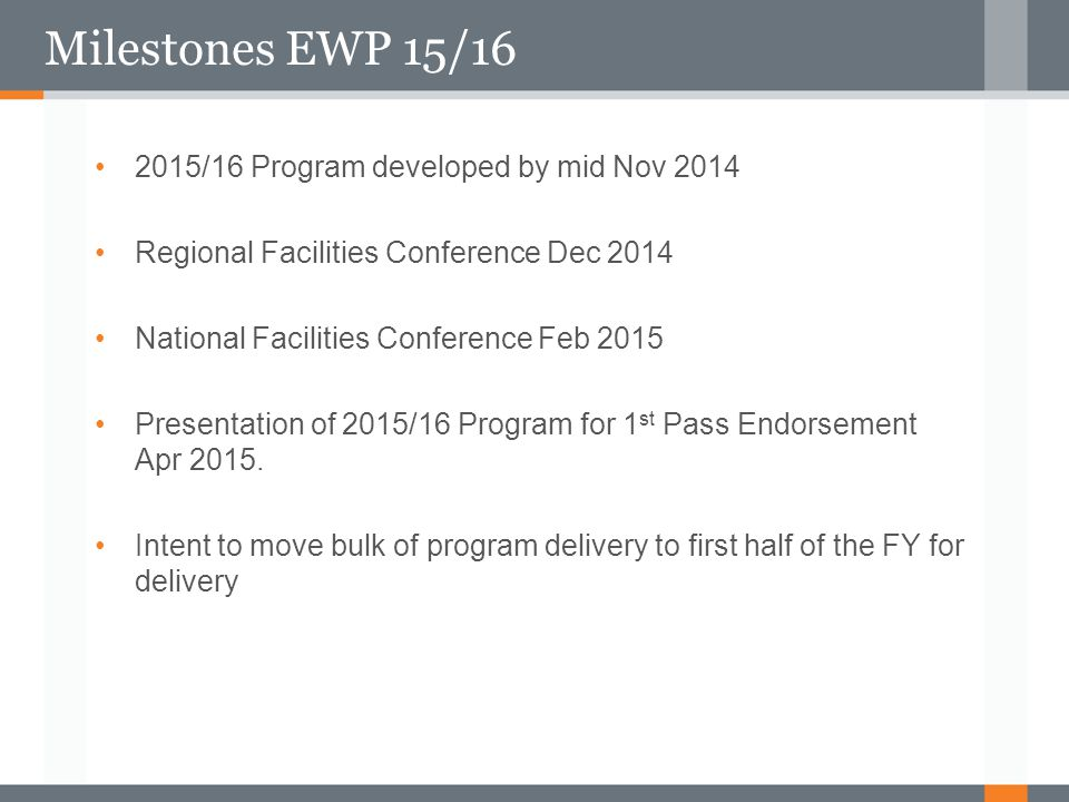 Milestones EWP 15/16 2015/16 Program developed by mid Nov 2014