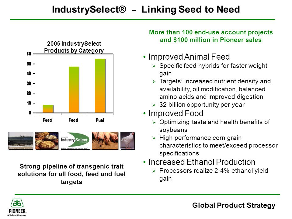 IndustrySelect® – Linking Seed to Need