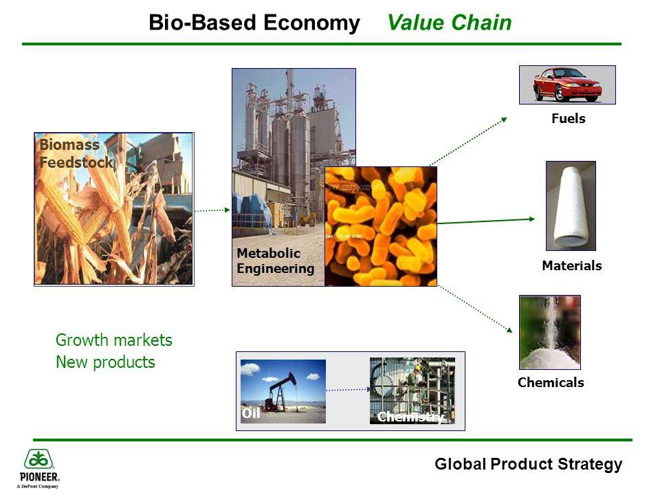 Bio-Based Economy Value Chain