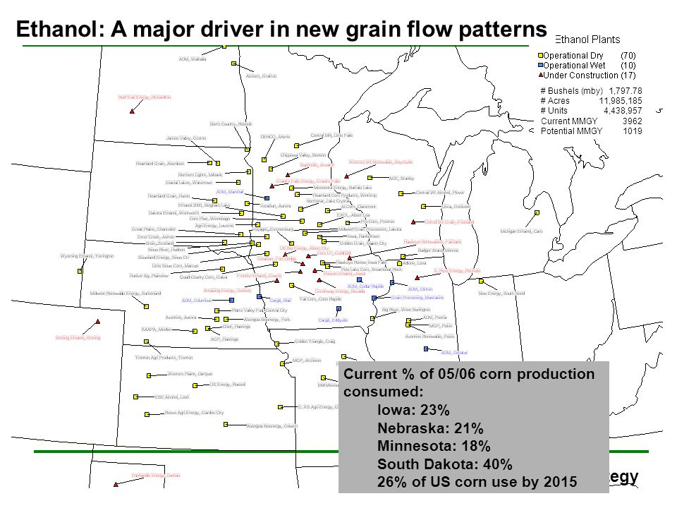 Ethanol: A major driver in new grain flow patterns
