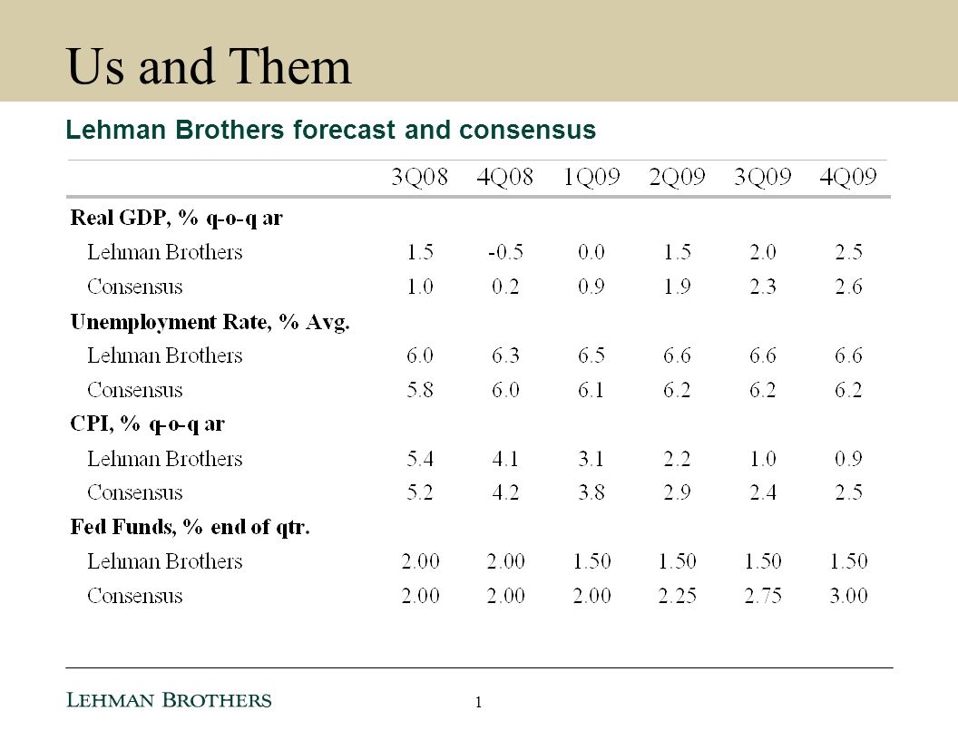 4/13/2017 2:57 PM Us and Them Lehman Brothers forecast and consensus 1
