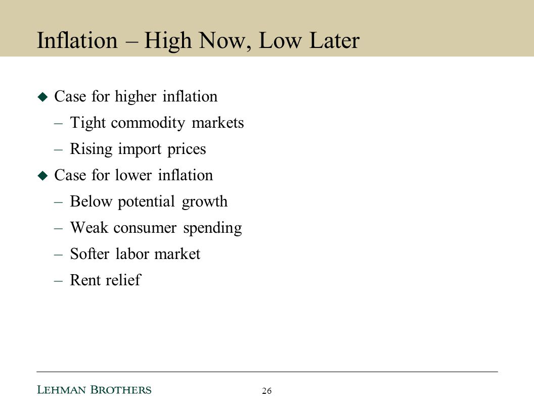 Inflation – High Now, Low Later