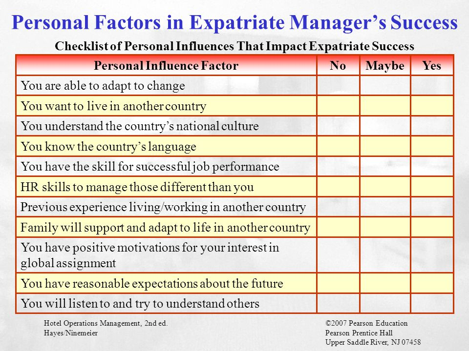 Personal Factors in Expatriate Manager's Success