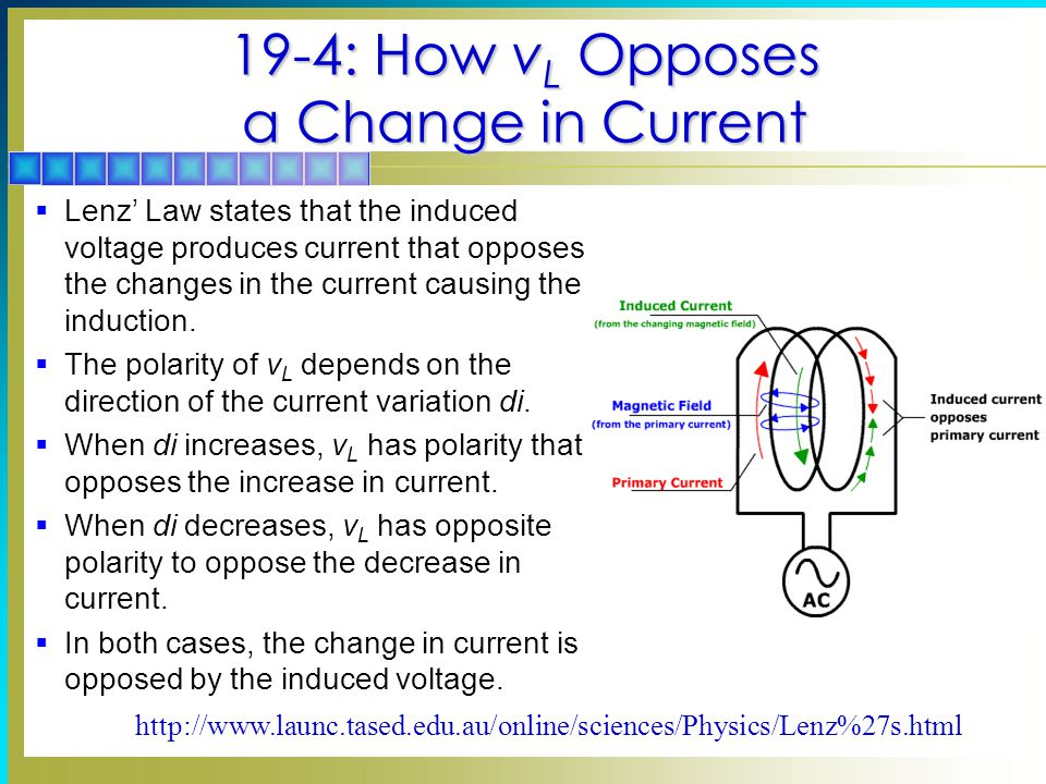 19-4: How vL Opposes a Change in Current