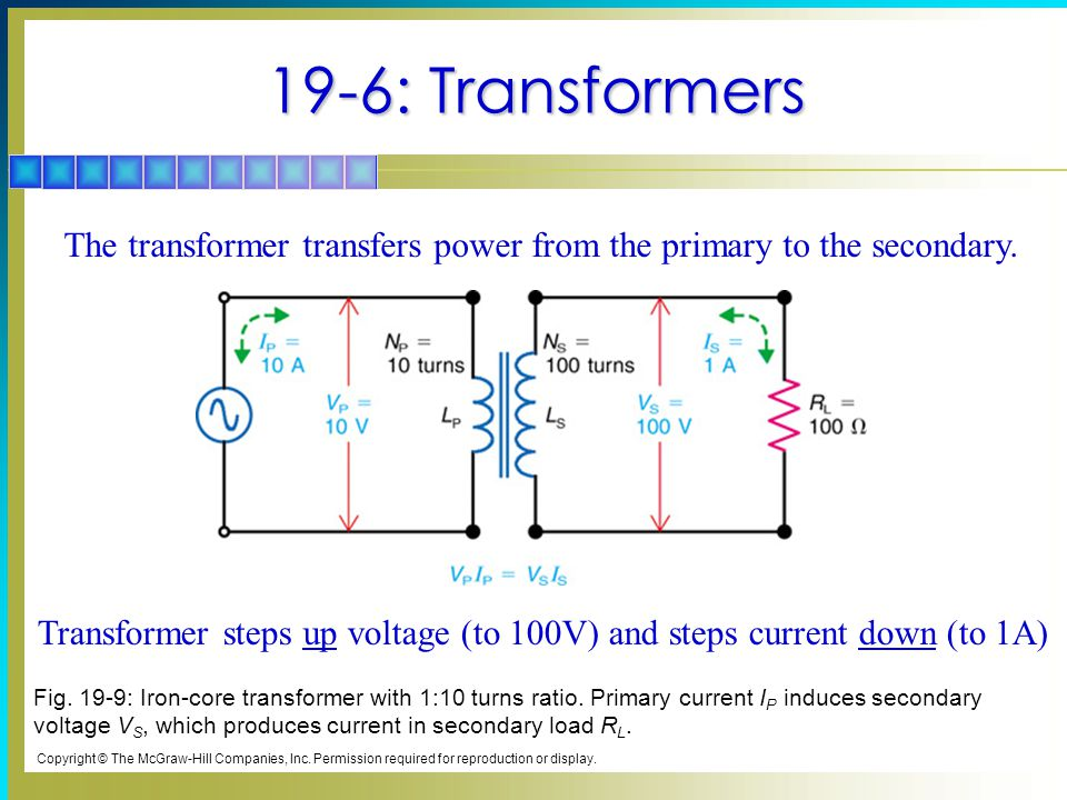19-6: Transformers The transformer transfers power from the primary to the secondary.