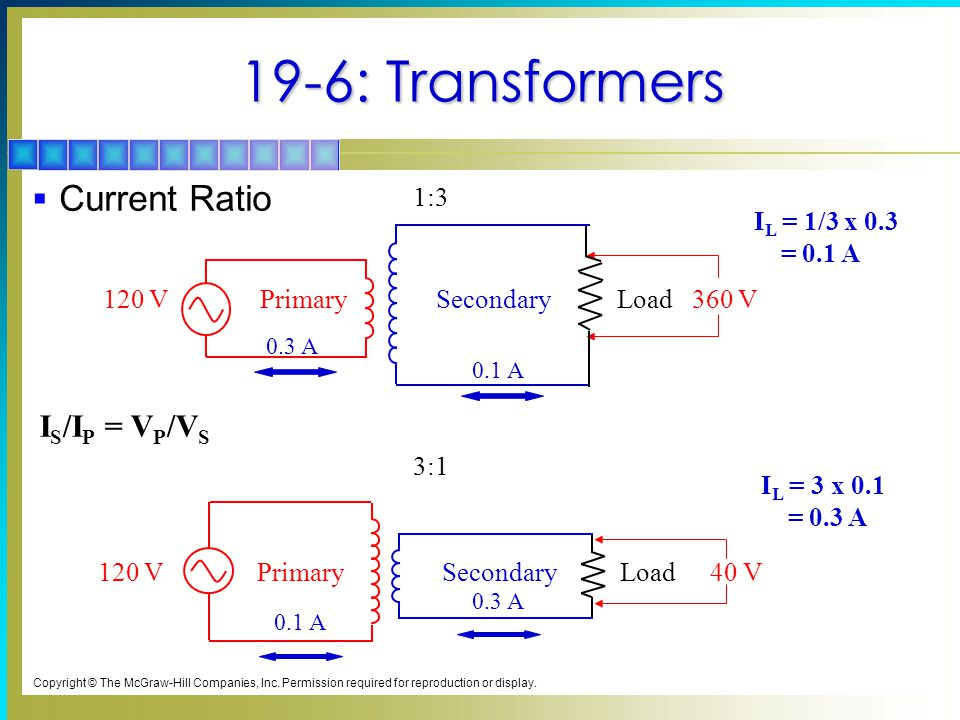 19-6: Transformers Current Ratio IS/IP = VP/VS 3:1 Primary Secondary