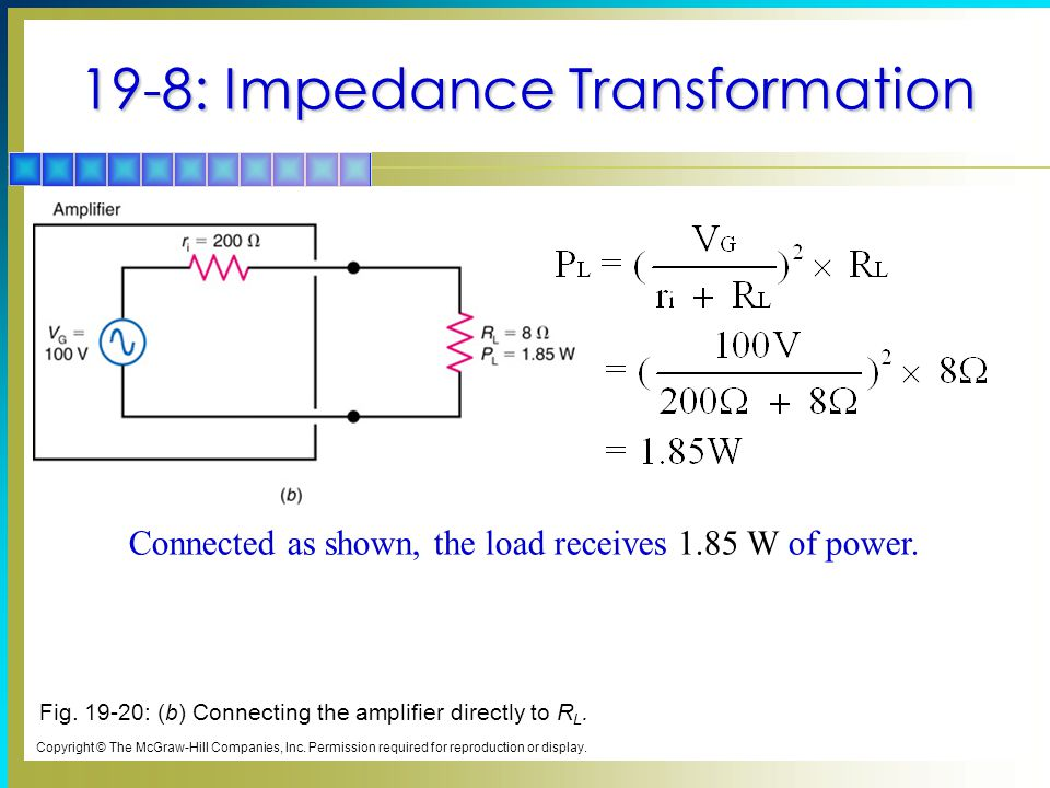 19-8: Impedance Transformation