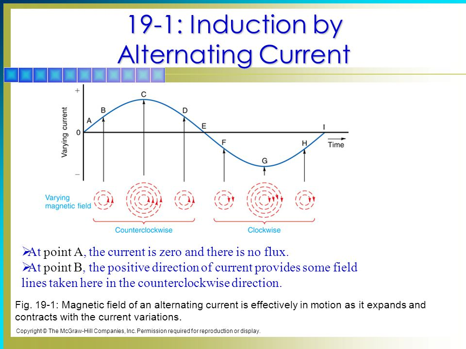 19-1: Induction by Alternating Current
