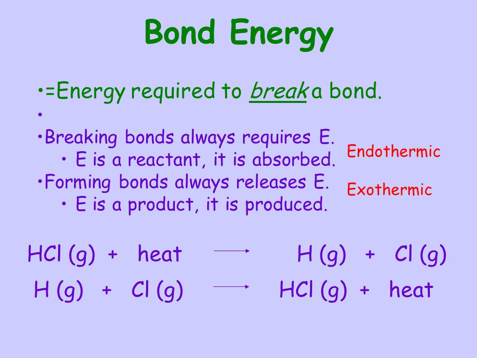 Bond Energy =Energy required to break a bond.