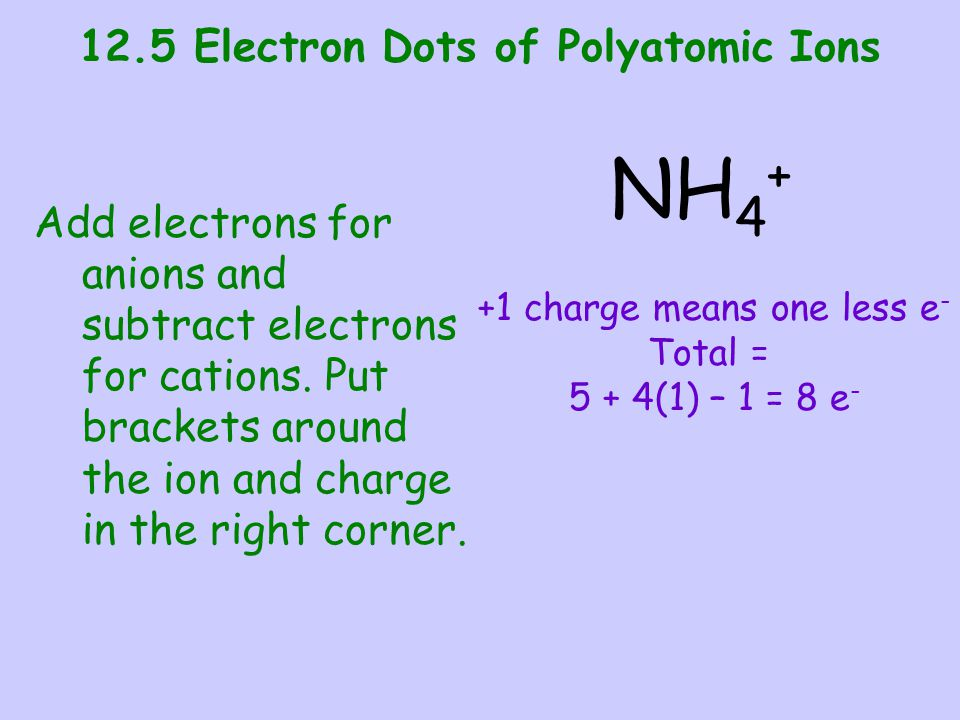 12.5 Electron Dots of Polyatomic Ions