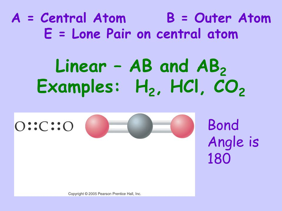 A = Central Atom B = Outer Atom E = Lone Pair on central atom