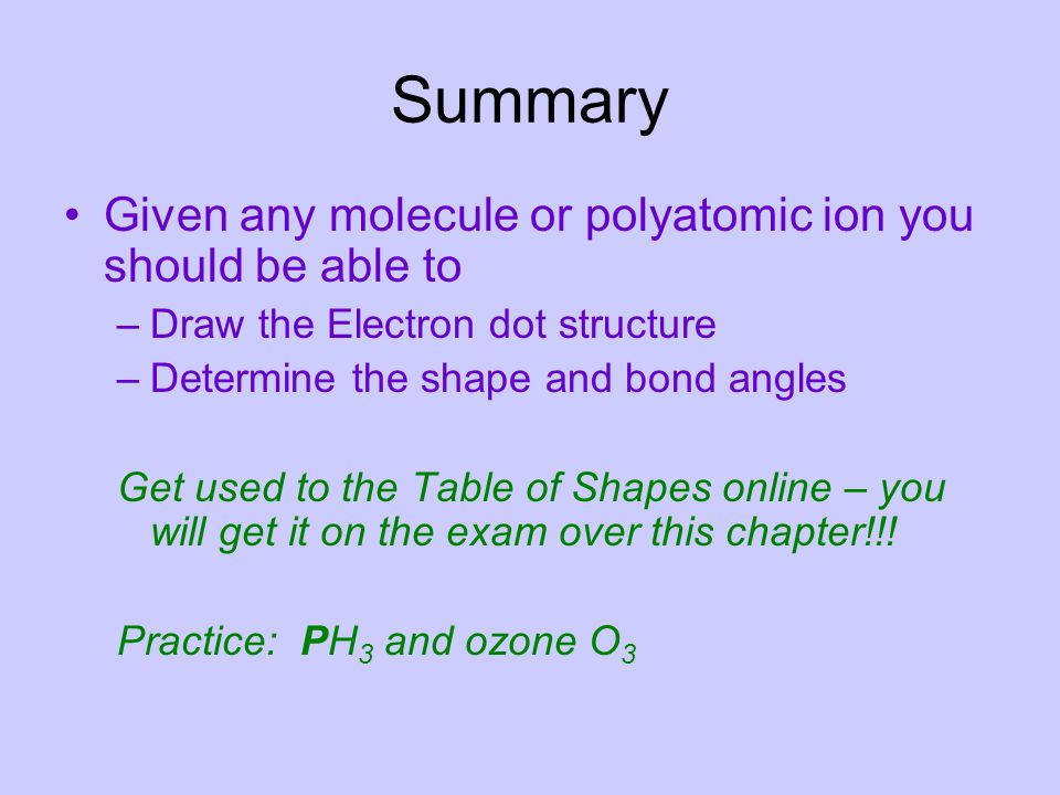 Summary Given any molecule or polyatomic ion you should be able to