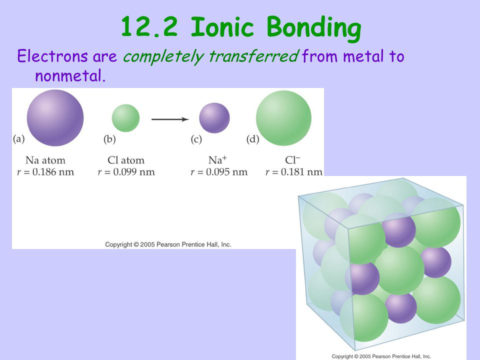 12.2 Ionic Bonding Electrons are completely transferred from metal to nonmetal.