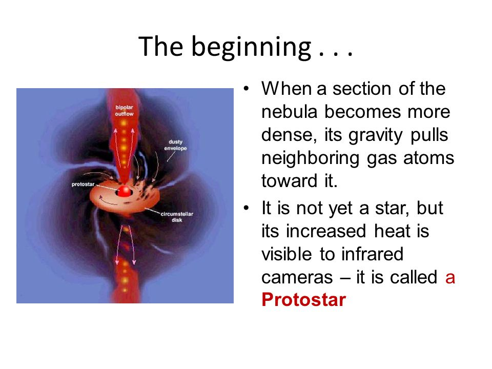 The beginning . . . When a section of the nebula becomes more dense, its gravity pulls neighboring gas atoms toward it.