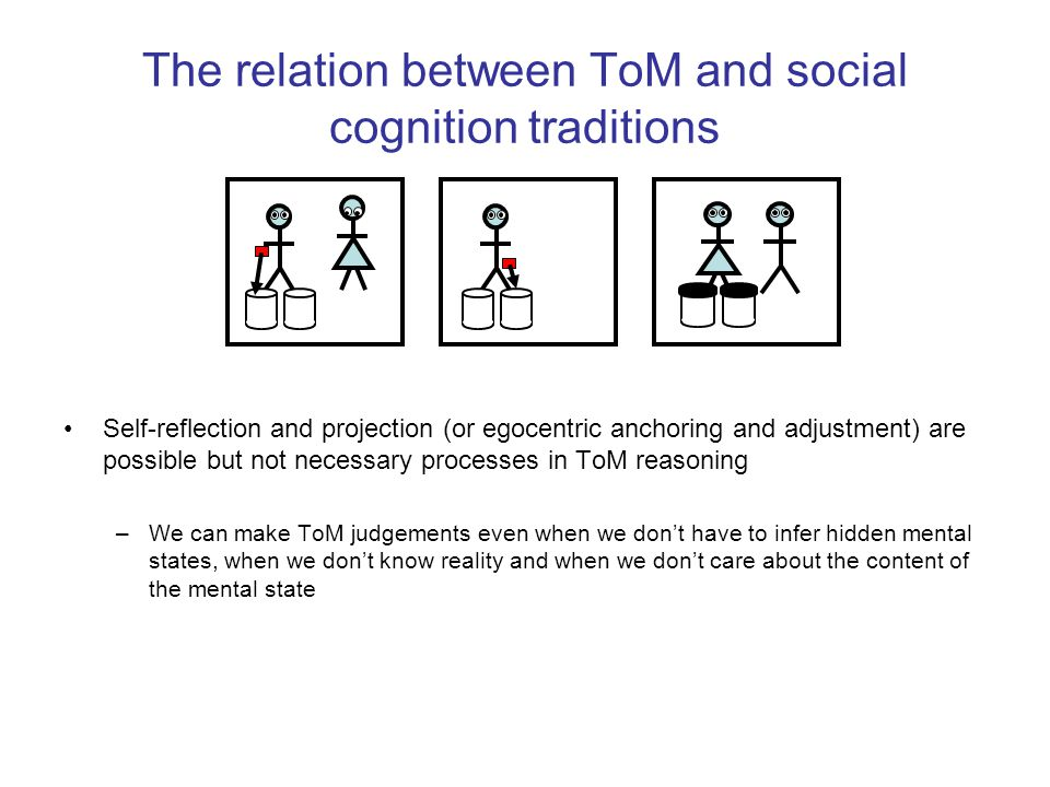 The relation between ToM and social cognition traditions