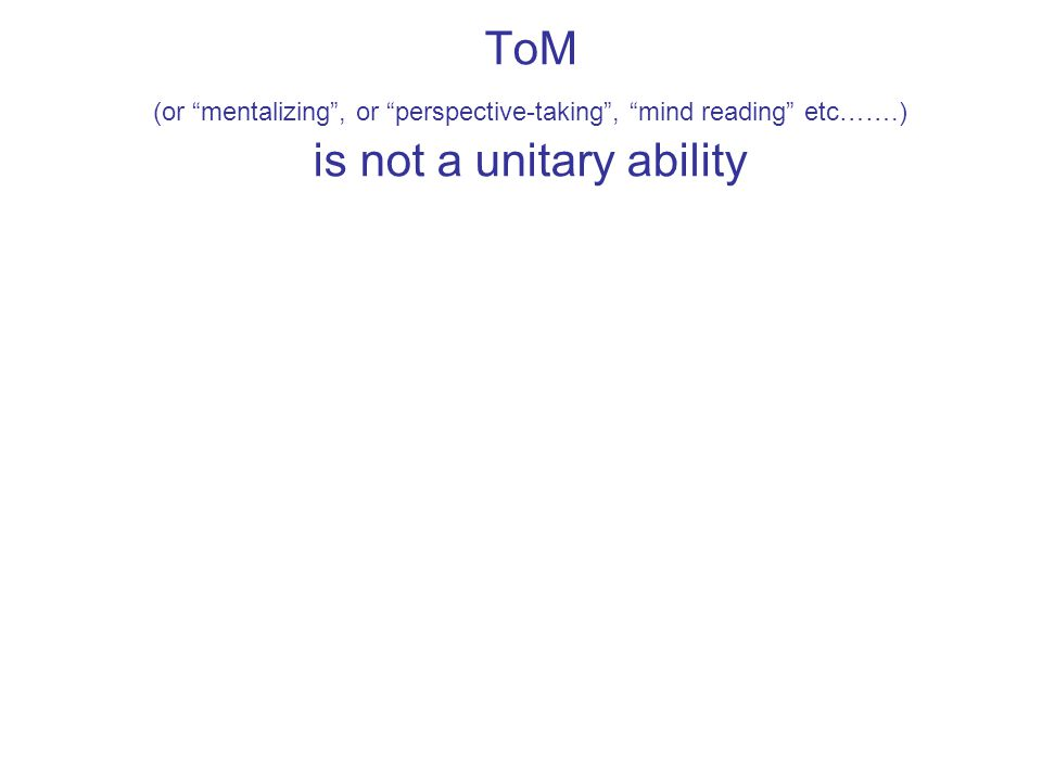 ToM (or mentalizing , or perspective-taking , mind reading etc……
