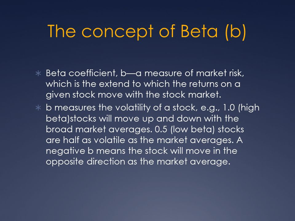 The concept of Beta (b)