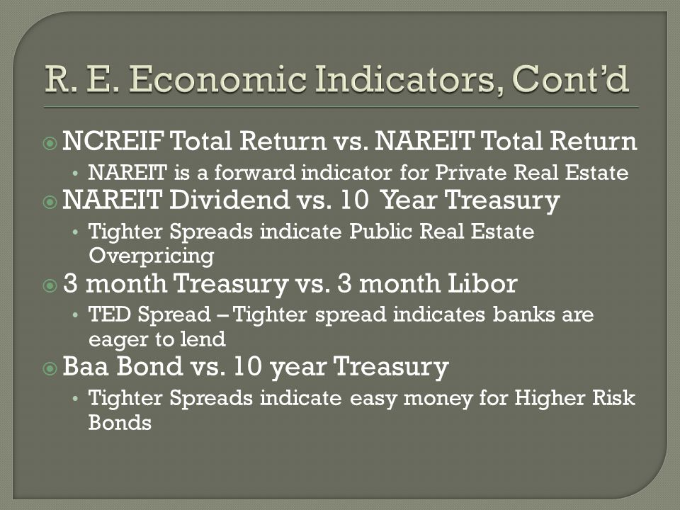 R. E. Economic Indicators, Cont'd