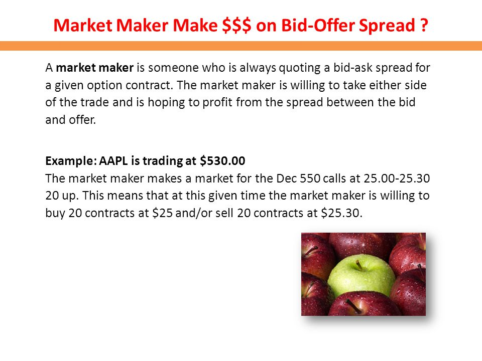 Market Maker Make $$$ on Bid-Offer Spread