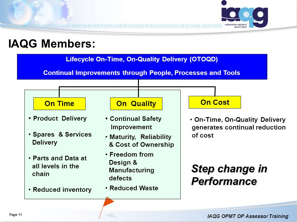 IAQG Members: Step change in Performance On Time On Quality On Cost