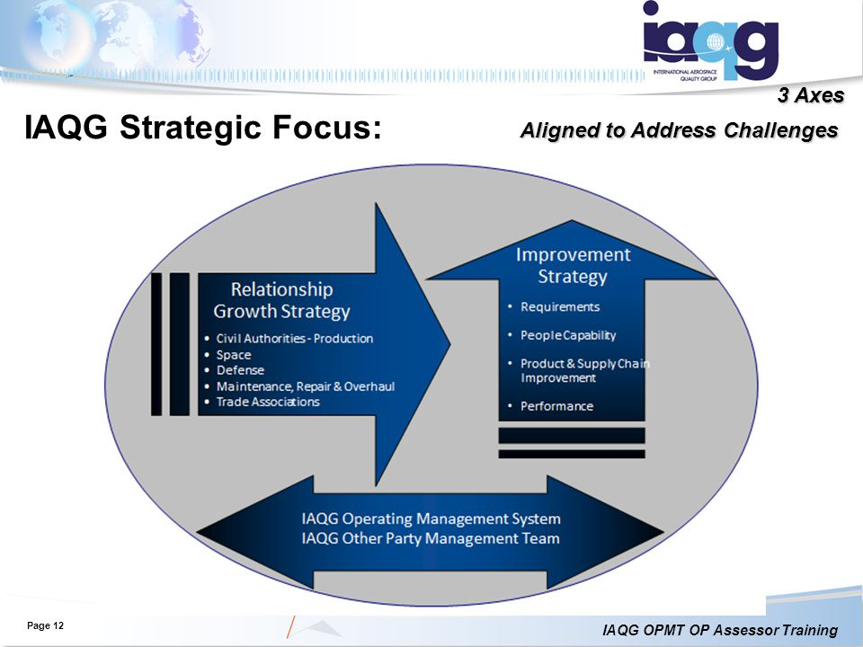 IAQG Strategic Focus: 3 Axes Aligned to Address Challenges