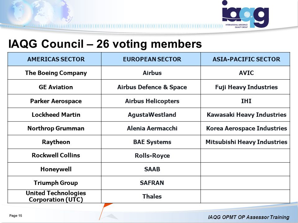 IAQG Council – 26 voting members