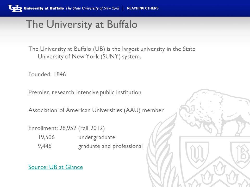 The University at Buffalo