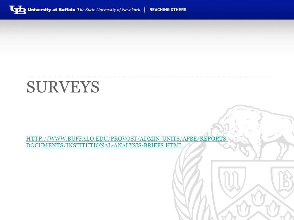 Surveys http://www. buffalo