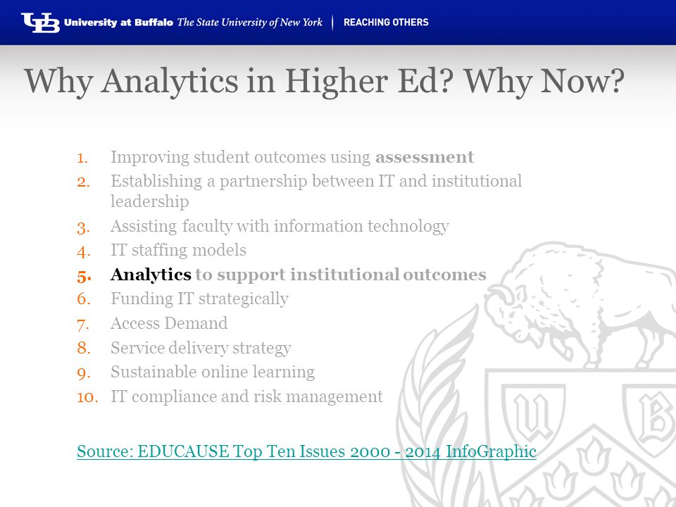 Why Analytics in Higher Ed Why Now