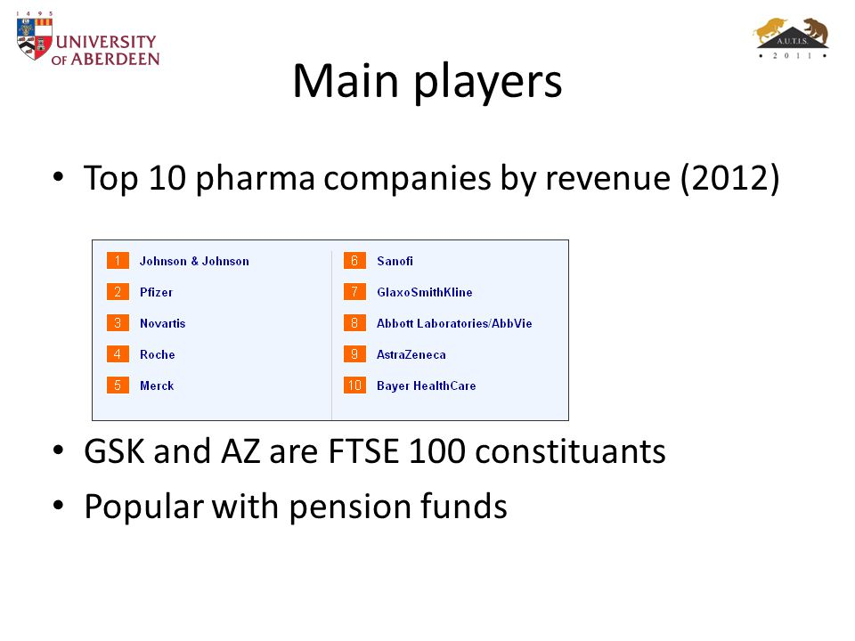Main players Top 10 pharma companies by revenue (2012)