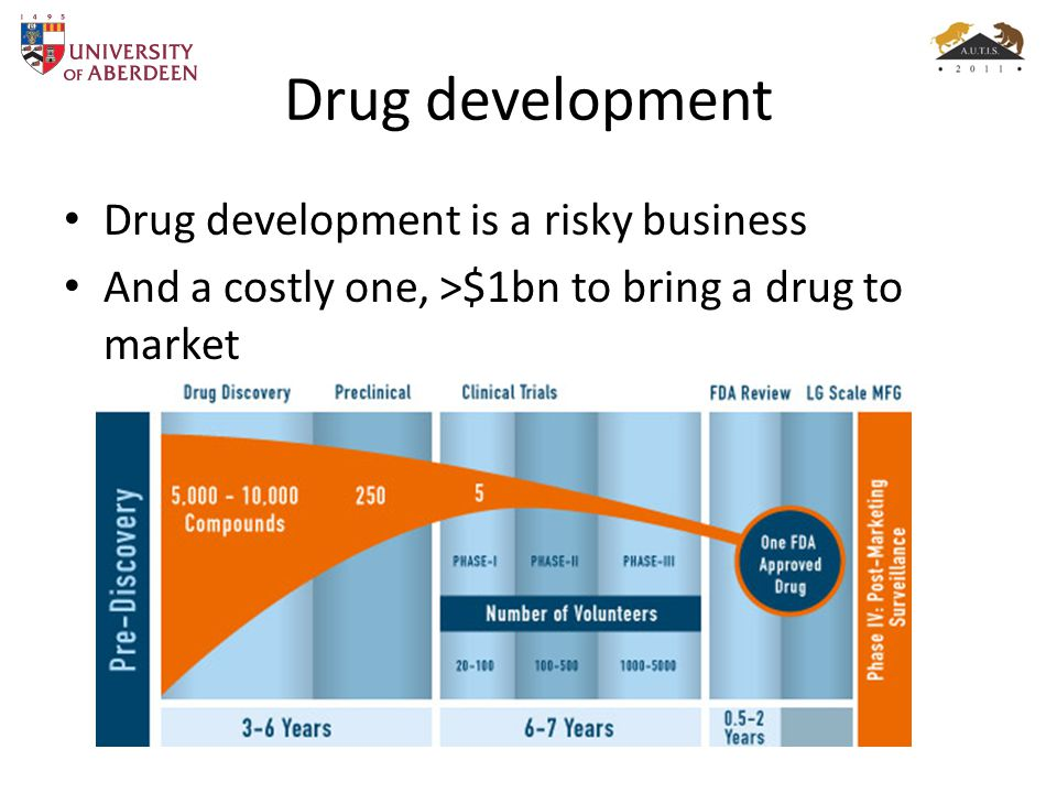 Drug development Drug development is a risky business