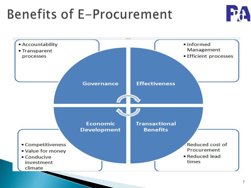 Benefits of E-Procurement