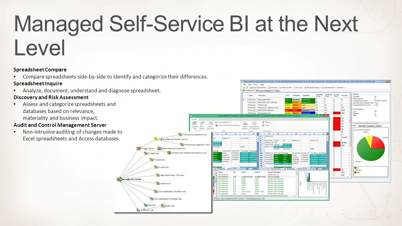 Managed Self-Service BI at the Next Level