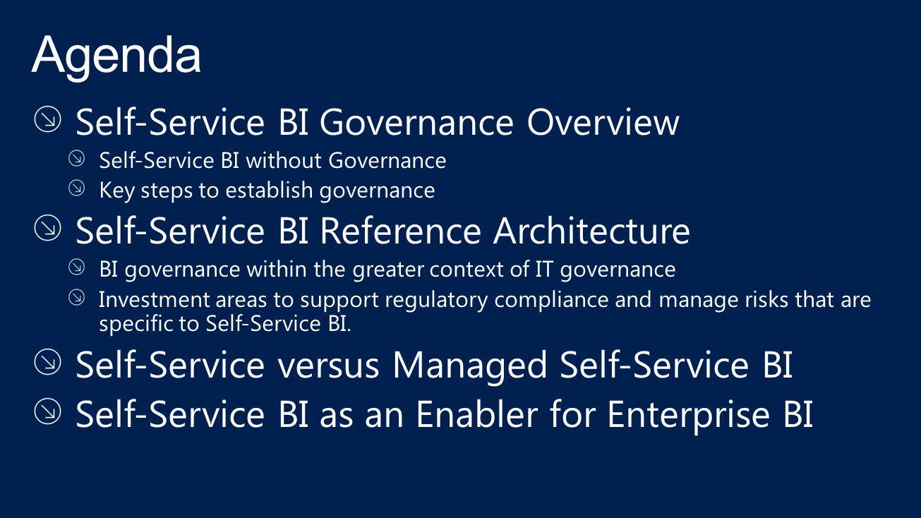 Agenda Self-Service BI Governance Overview