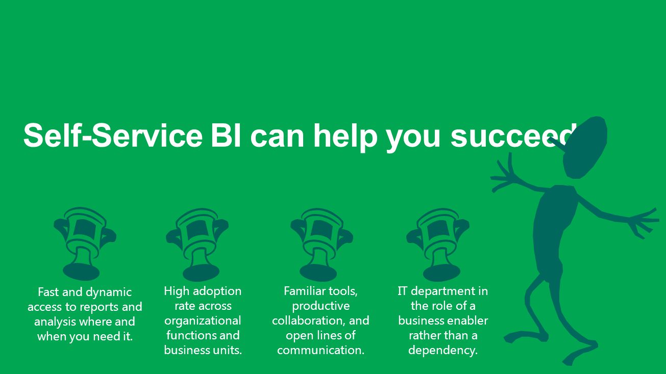 Self-Service BI can help you succeed.