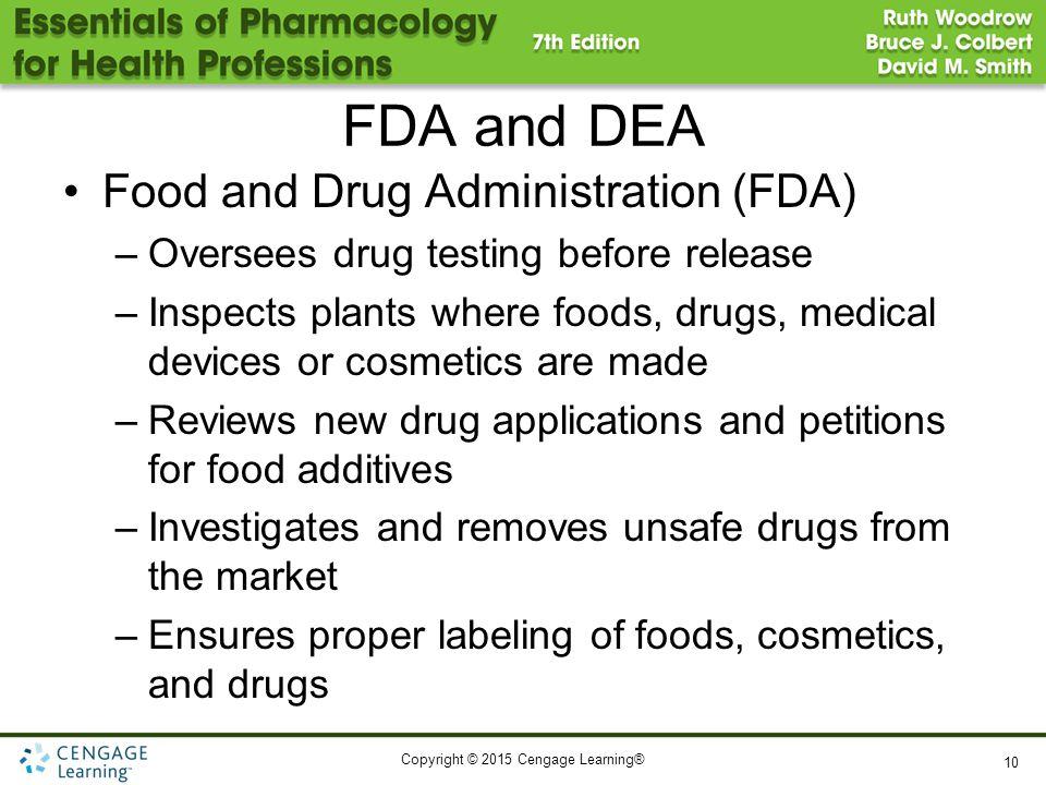 FDA and DEA Food and Drug Administration (FDA)