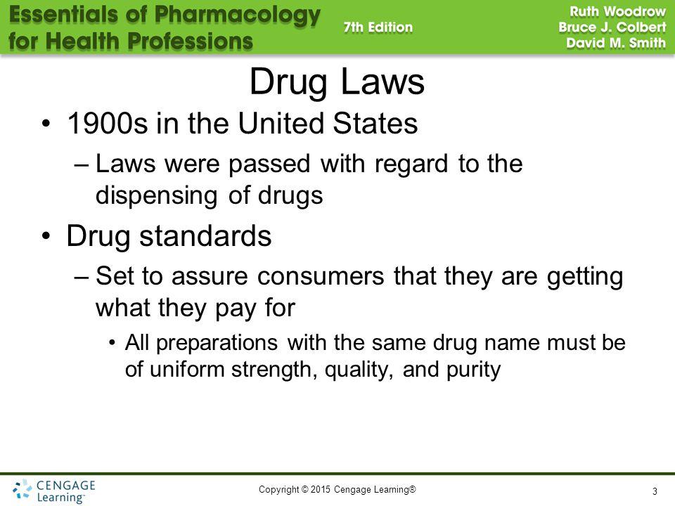Drug Laws 1900s in the United States Drug standards
