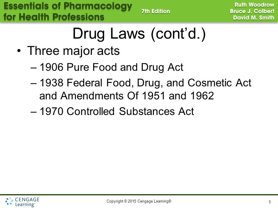 Drug Laws ( cont'd.) Three major acts 1906 Pure Food and Drug Act
