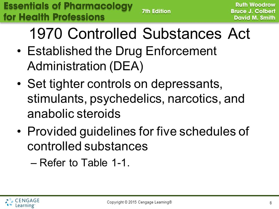 1970 Controlled Substances Act
