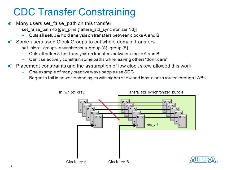 CDC Transfer Constraining