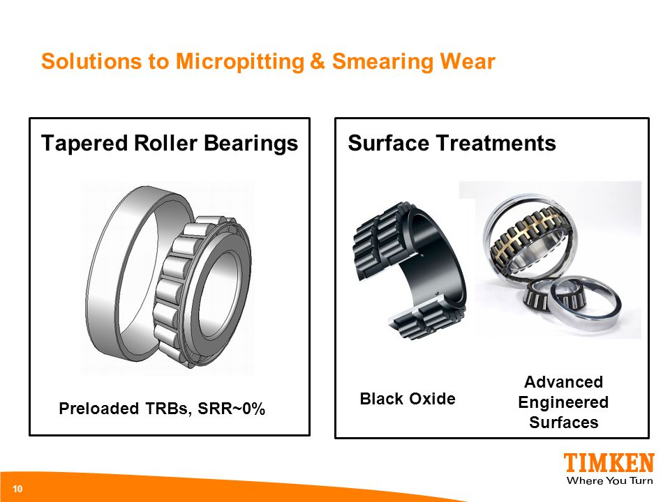 Solutions to Micropitting & Smearing Wear