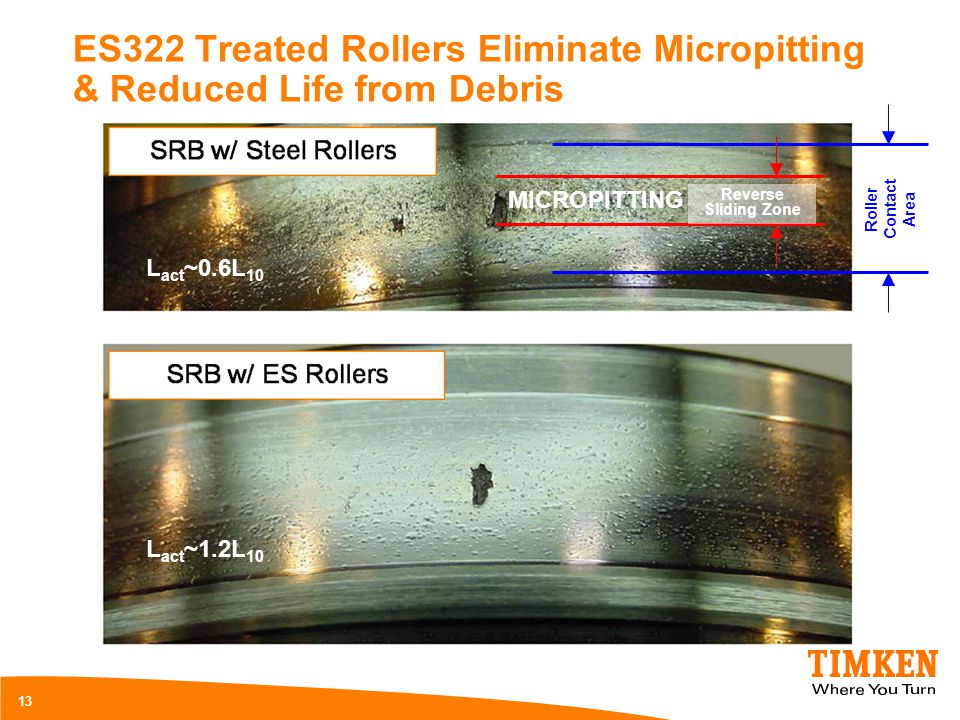 ES322 Treated Rollers Eliminate Micropitting & Reduced Life from Debris