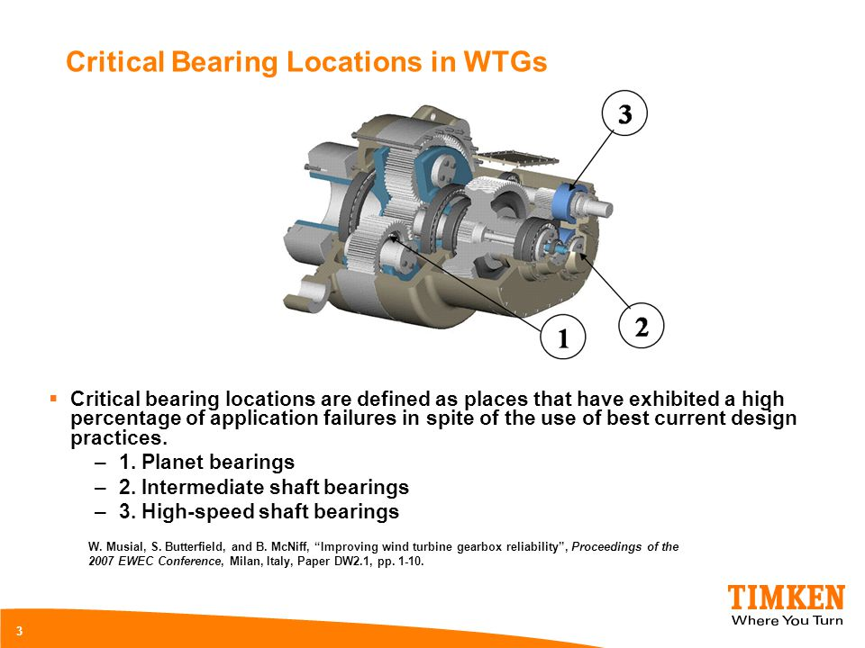 Critical Bearing Locations in WTGs