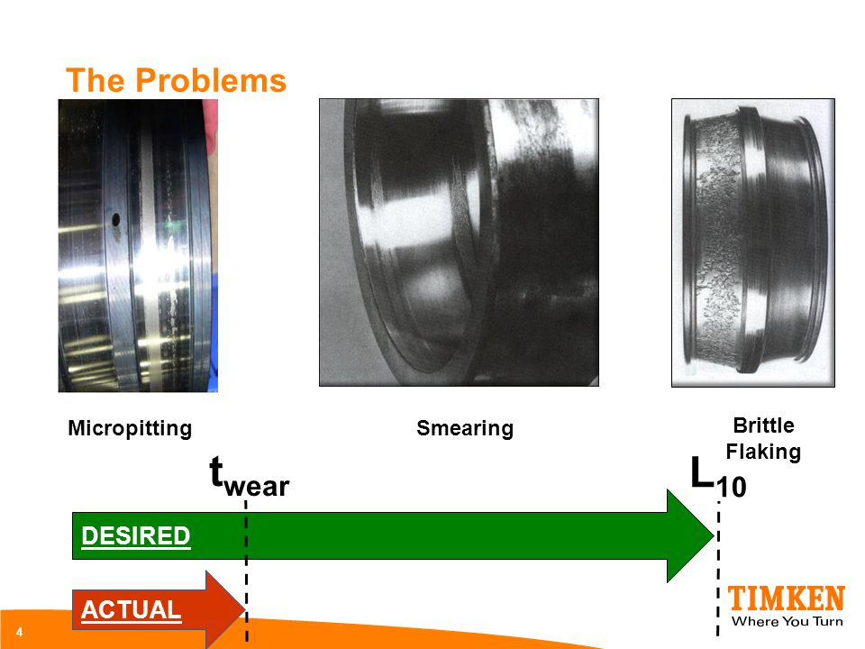 twear L10 The Problems DESIRED ACTUAL Micropitting Brittle Smearing