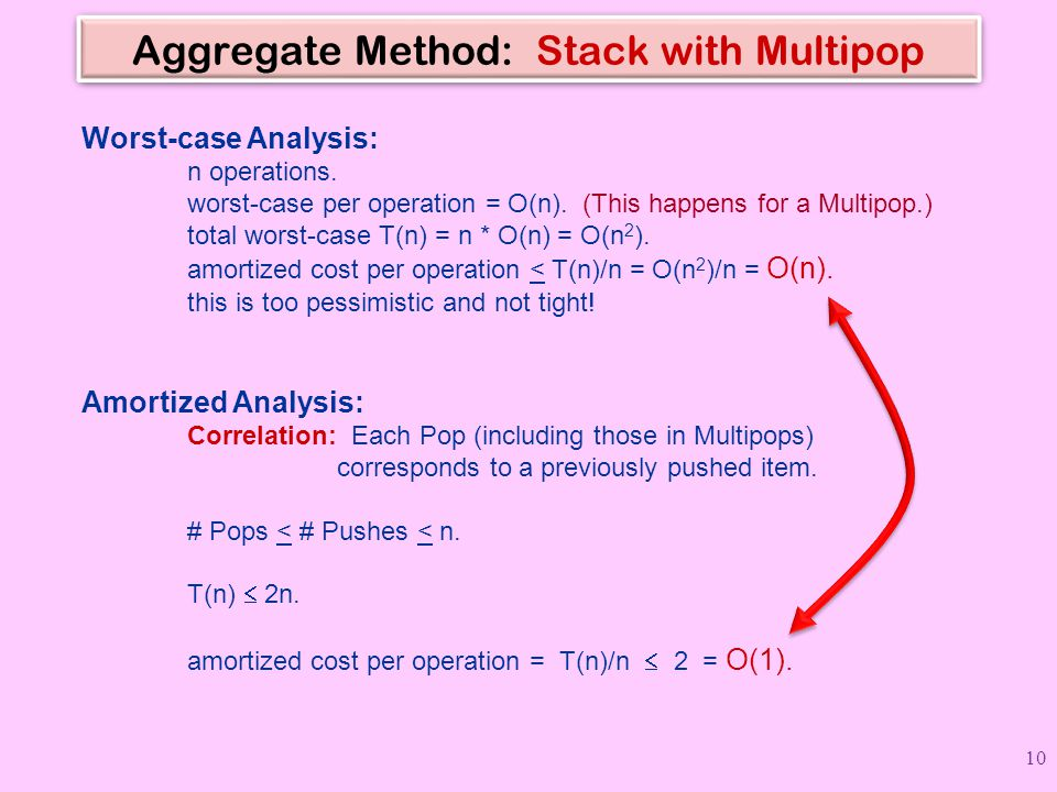 Aggregate Method: Stack with Multipop